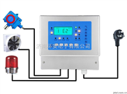 HA-RBK-有毒气体报警器  有毒有害气体报警器