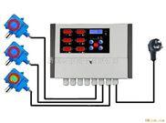 HA-液化气泄漏检测仪  液化气报警器  可燃气体报警器