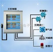 HA-氢气浓度检测报警器  氢气报警器厂家