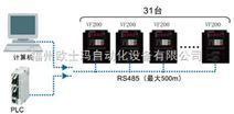 天津|北京松下VF200系列变频器代理,松下PLC伺服电机、传感器天津金牌销售商|选型报价|调试维修