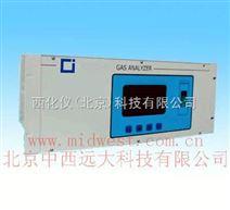 @@氮氧化合物分析仪   型号:SHXA40/CI-2000-DY