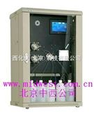 在线氨氮监测仪(国产电极) 型号:SRQ11/RQ-IV-P15(氨气敏电极法)