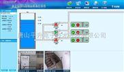排水泵站scada系统(泵站远程数据采集与监控系统)