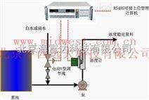 纸浆浓度自动控制系统 型号:GD28/PDE-M