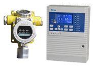 RBBJ-T-便携式二氧化硫报警器