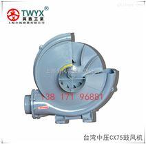 TB150中压风机供应商
