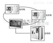 Riyear-PowerNet 配电监控系统厂家