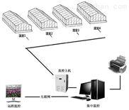MH-WX01-智能温室大棚温湿度监控系统 价格 厂家报价