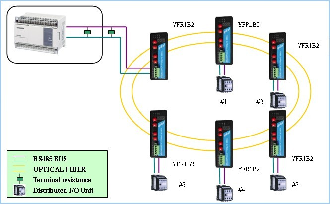 环网型rs485总线光纤中继器