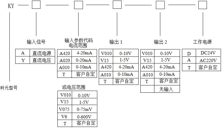 电路 电路图 电子 户型 户型图 平面图 原理图 761_441