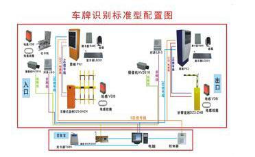 中国智能制造网 新闻首页 智造快讯    在高速路的各个出入口安装车牌