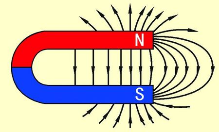 �M7�~u_条形磁铁和u形磁铁的磁极