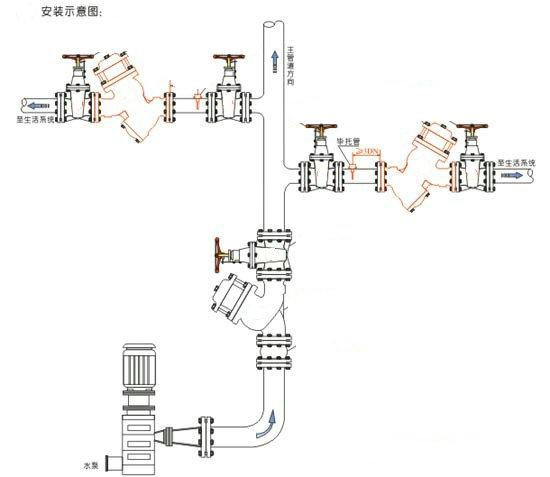 yq98006过滤活塞式电磁控制阀安装示意图图片
