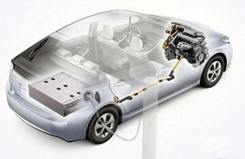对新建住宅停车库,新能源电动汽车充电桩布线条件(电源线的沟槽