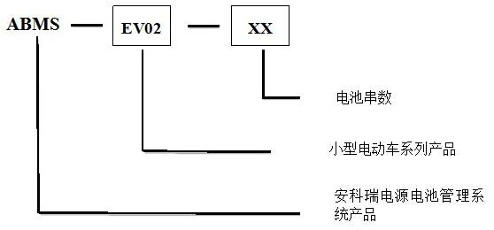 采用一体化设计,集电池电压温度检测与保护,soc估算,均衡管理,通信等