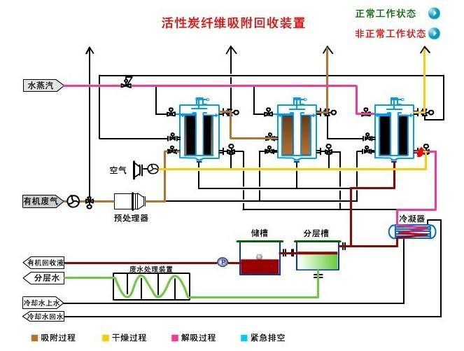 kt88标准接法电路图